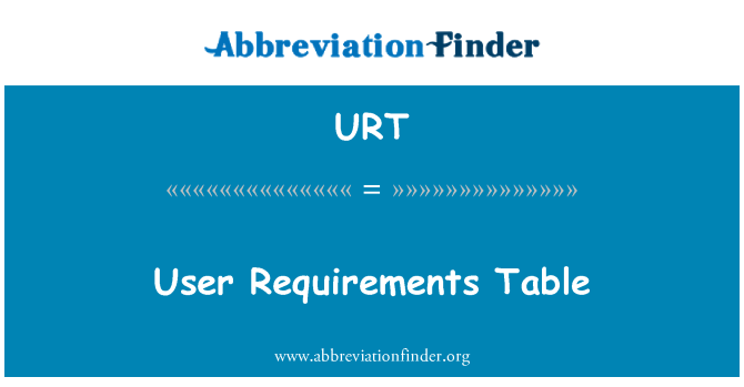 URT: User Requirements Table