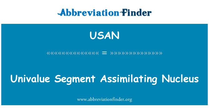 USAN: Univalue segmentā Assimilating Nucleus