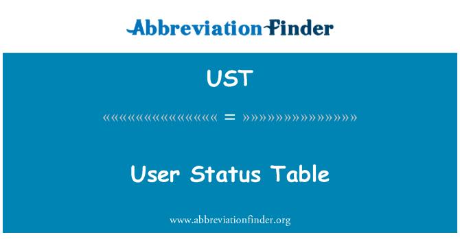 UST: Tabla de Status del usuario