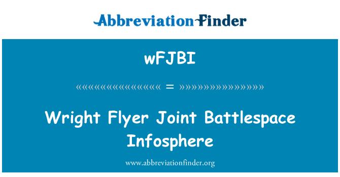 wFJBI: Wright Flyer Joint Battlespace Infosphere